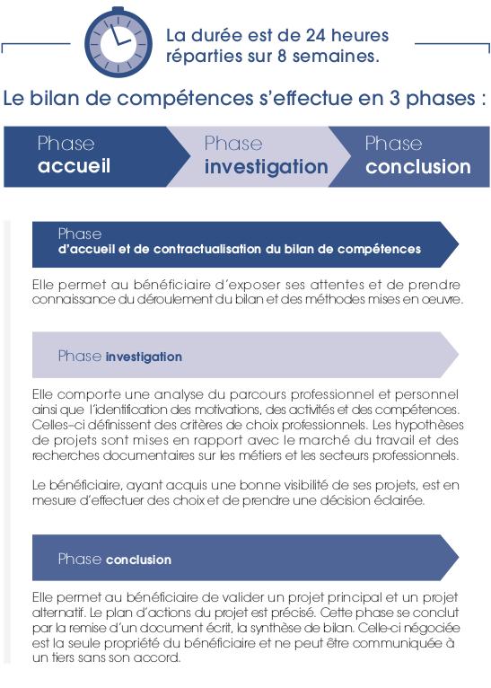 bilan-competences